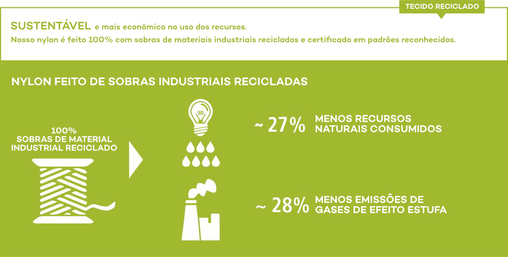 Responsabilidade Corporativa Deuter - Nylon 100% reciclado de sobras industriais