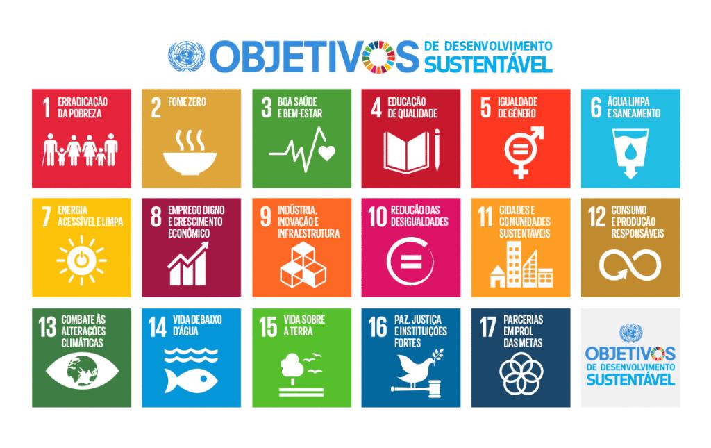 Desenvolvimento Sustentável - Objetivos da ONU