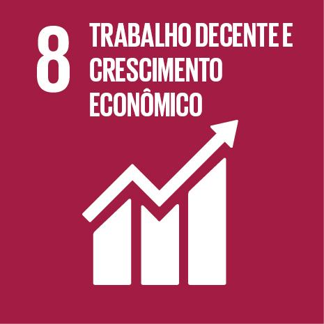 Crescimento Econômico - 8º Objetivo para o Desenvolvimento Sustentável ONU