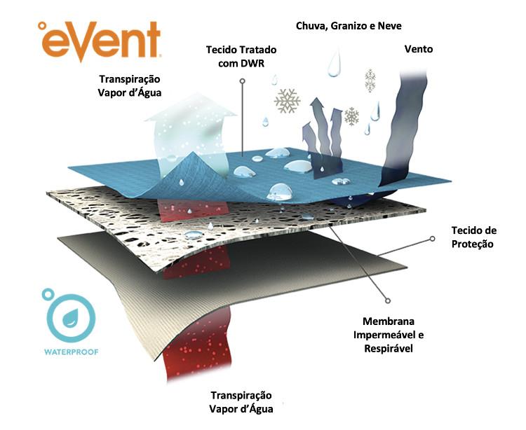 Jaqueta com membrana eVent