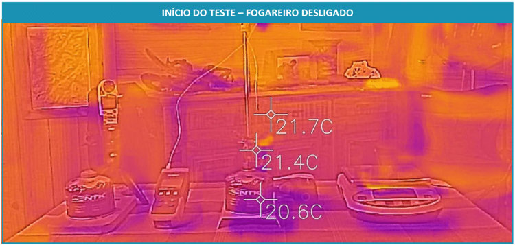 Temperaturas inicias antes do começo do teste
