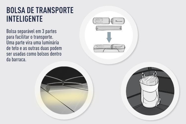 Bolsa de transporte inteligente - Barracas Sea to Summit