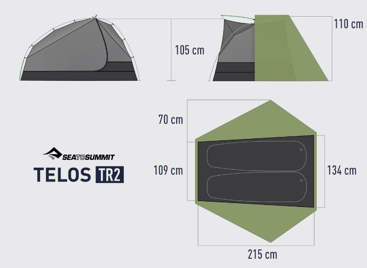 Medidas barraca Telos TR2
