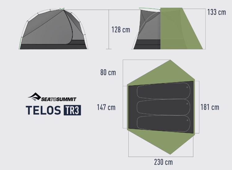 Medidas barraca Telos TR3